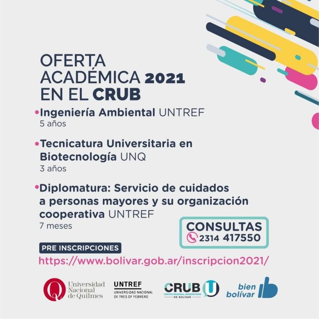 Centro Regional Universitario: Conocé la oferta académica 2021