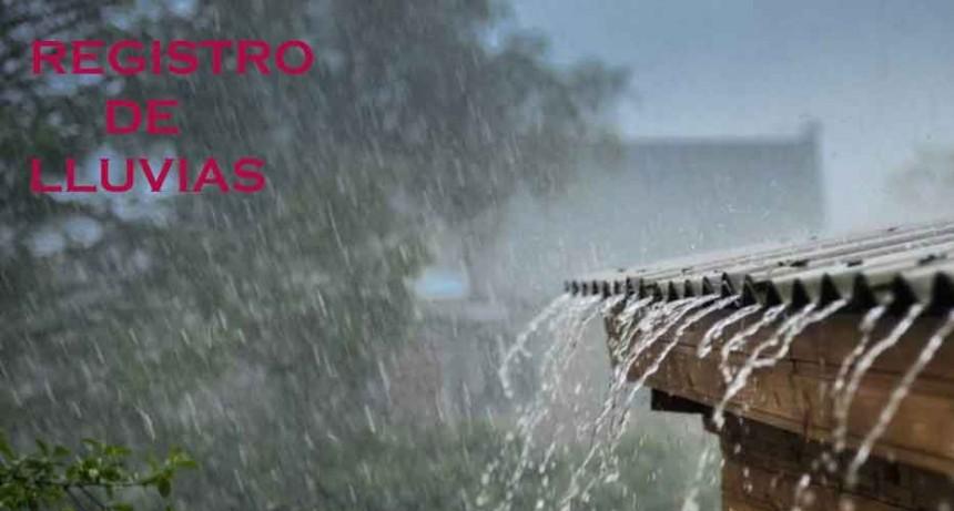 Hasta 30 MM se han registrado y continúa lloviendo en Bolívar y la zona