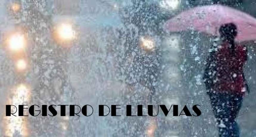 Un acumulado de hasta 60 MM se registró en Urdampilleta, Bolívar y la zona durante el miércoles 17