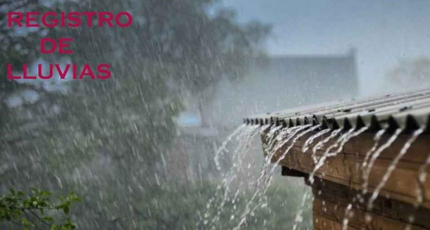 Registro parcial de lluvias de este miércoles 17 de junio