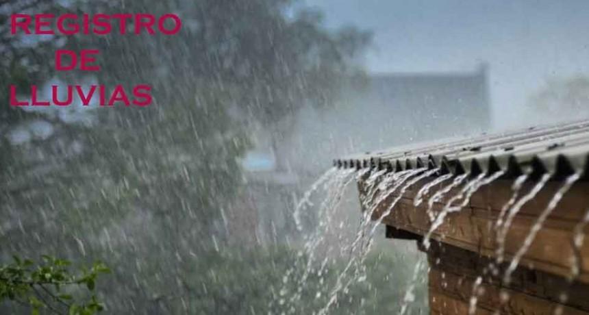 Registro de lluvias; Mediciones parciales del martes 30 de junio